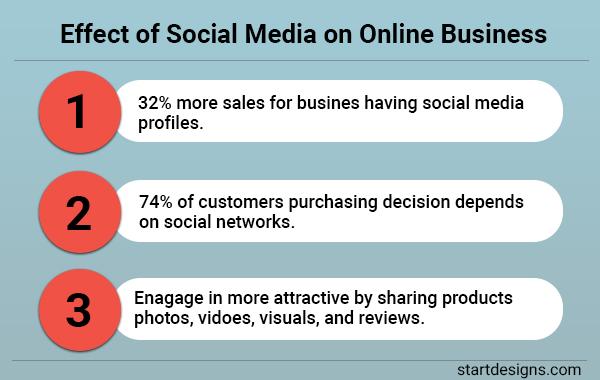Effect of Social Media on Online Business