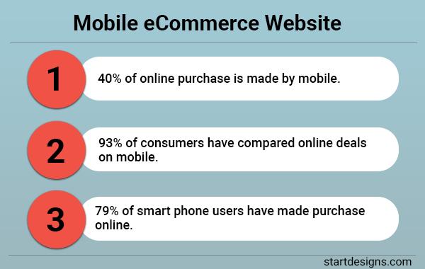 Mobile eCommerce Website
