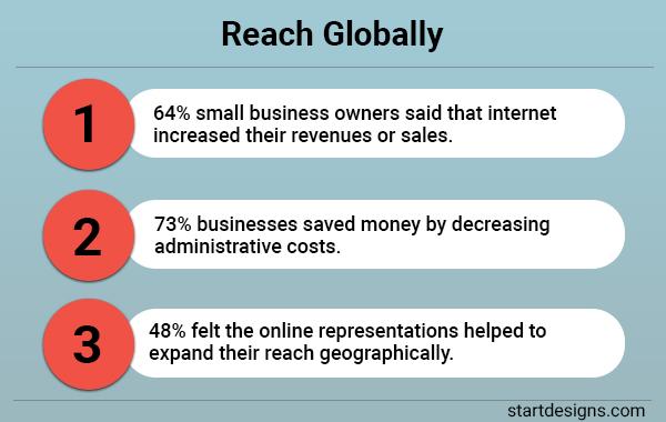 Reach Globally